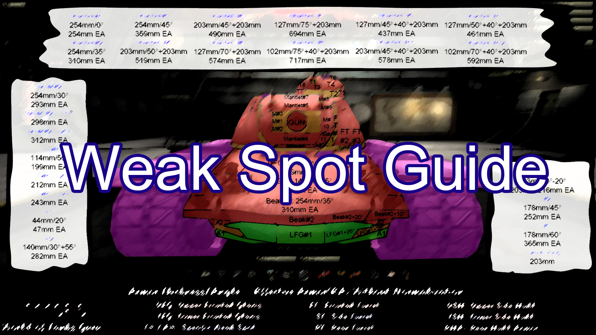 Weak Spot Guide: T32 - World of Tanks Guru