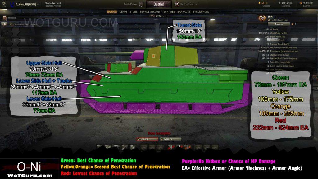 World of Tanks O-Ni Weak Spots