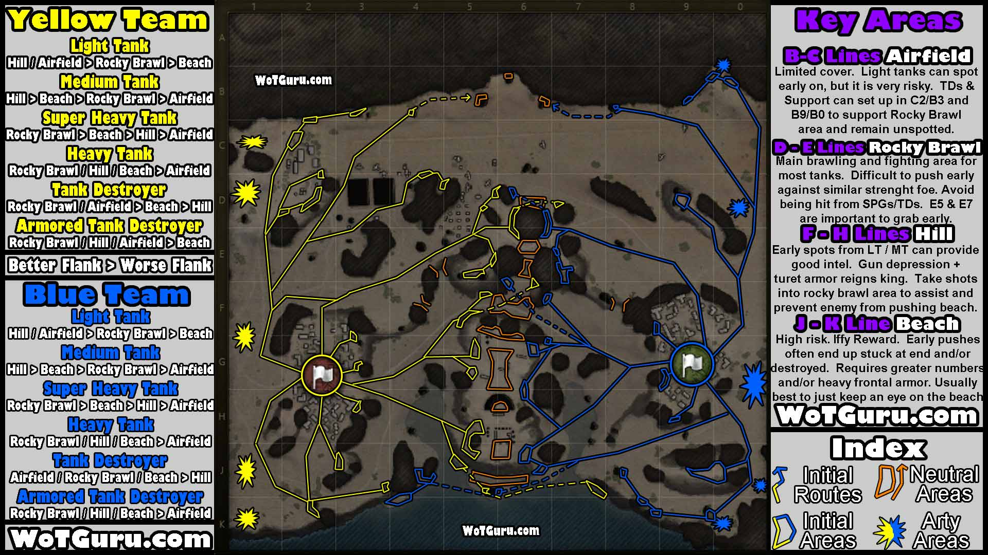 Map strategy airfield wot guru world of tanks airfield strategy gumiabroncs Images