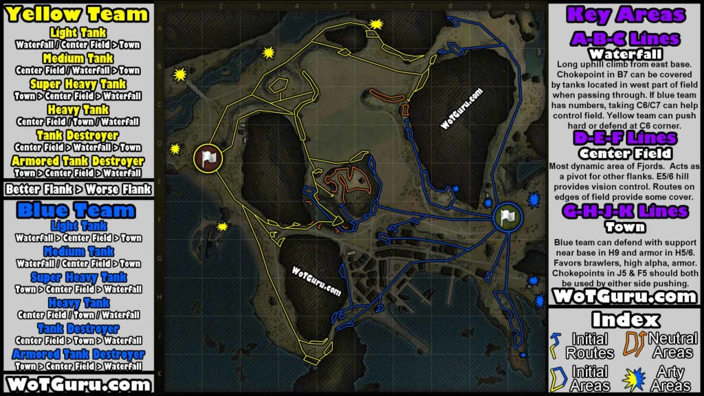 World of Tanks Fjords Strategy