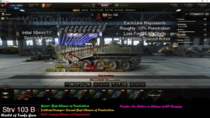 Weak Spot Guides - World of Tanks Guru