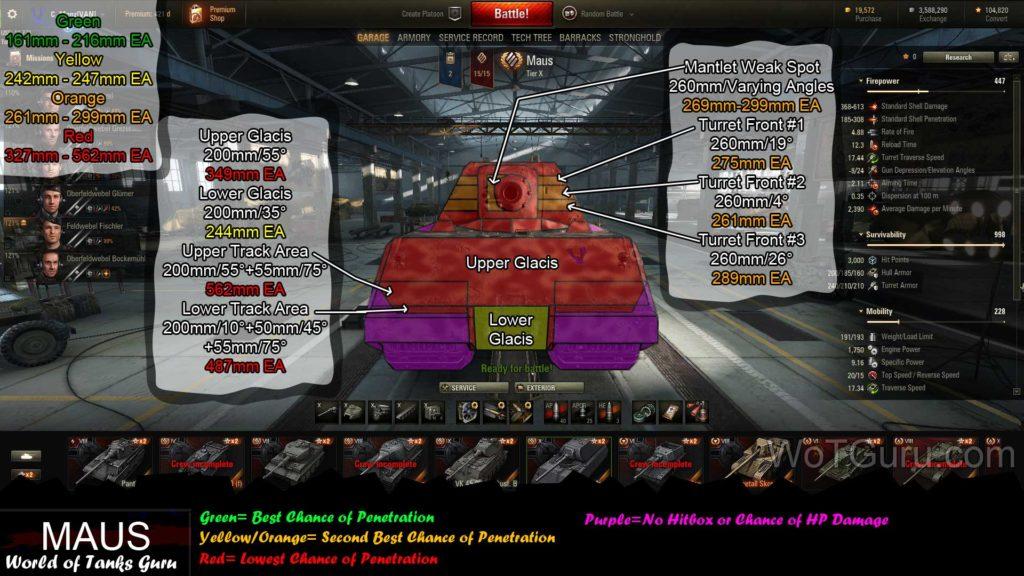 World of Tanks Maus Weak Spots Frontal View