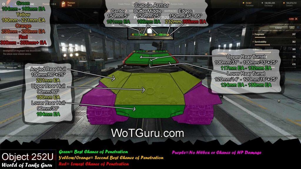 World of Tanks Object 252U Weak Spots Rear View