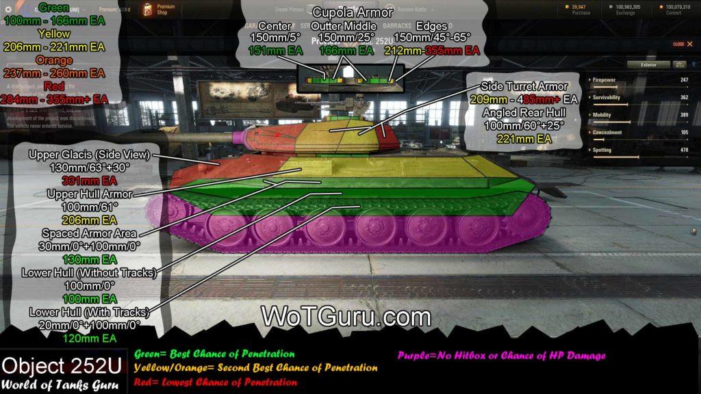 World of Tanks Object 252U Weak Spots Side View