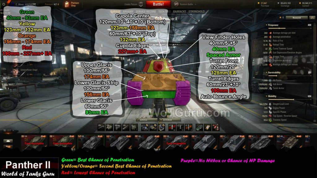 World of Tanks Panther 2 weak spots frontal view