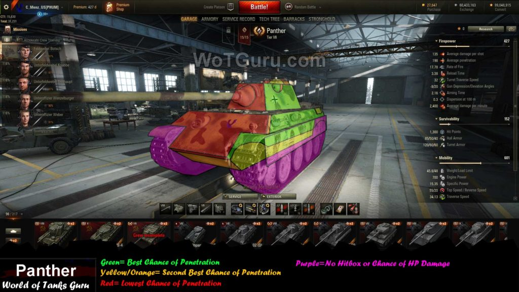 World of Tanks Panther weak spots angled view
