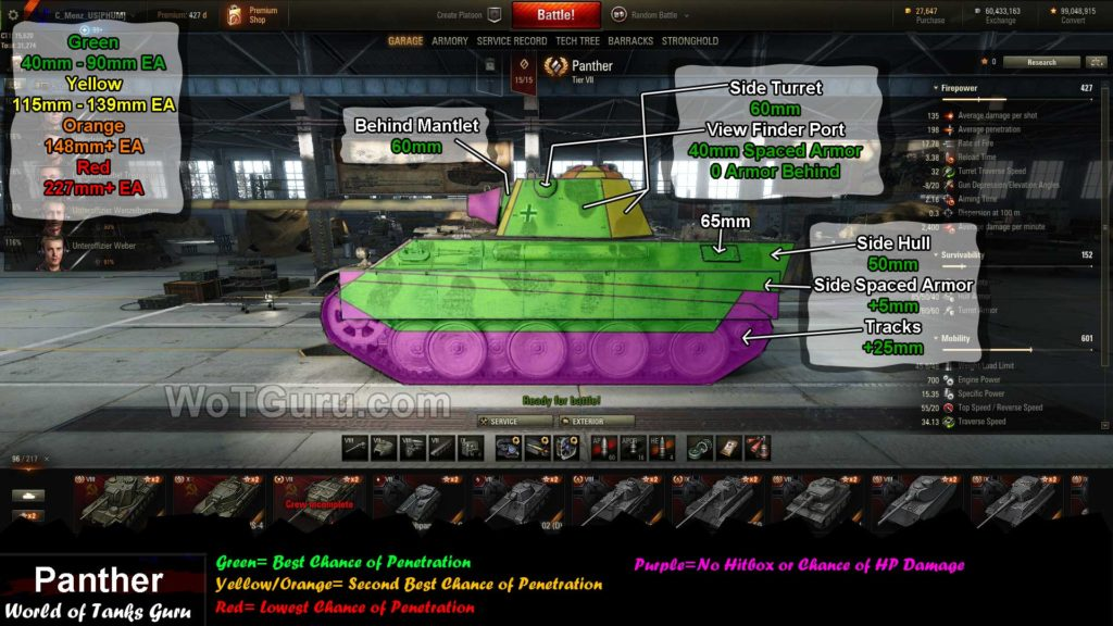 World of Tanks Panther weak spots sideview