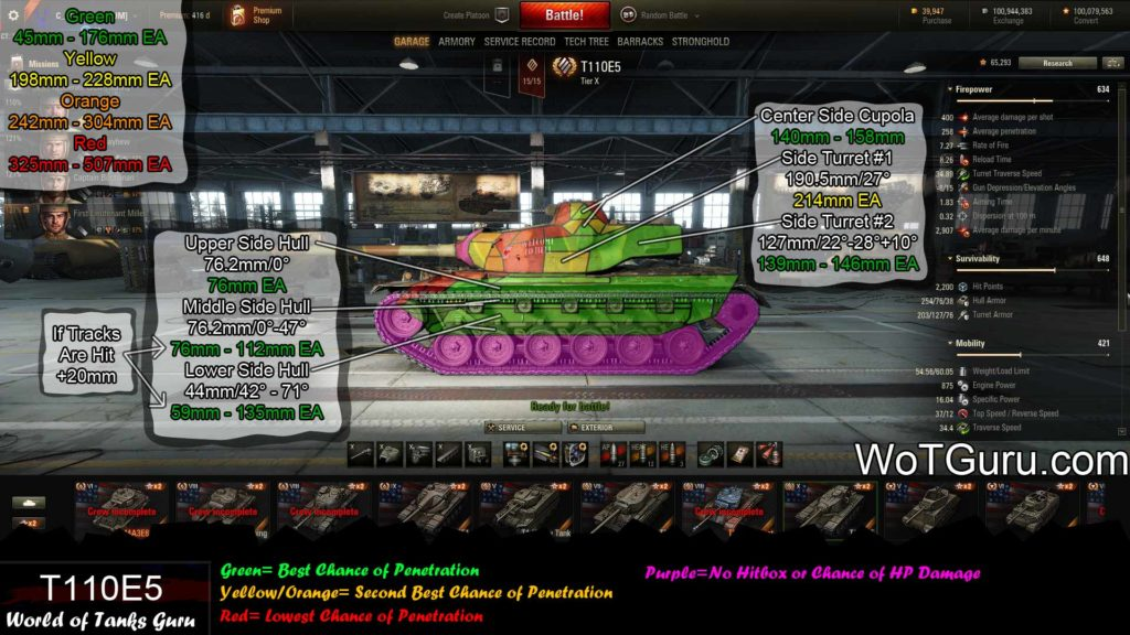 Weak Spot Guide: T110E5 - WoT Guru