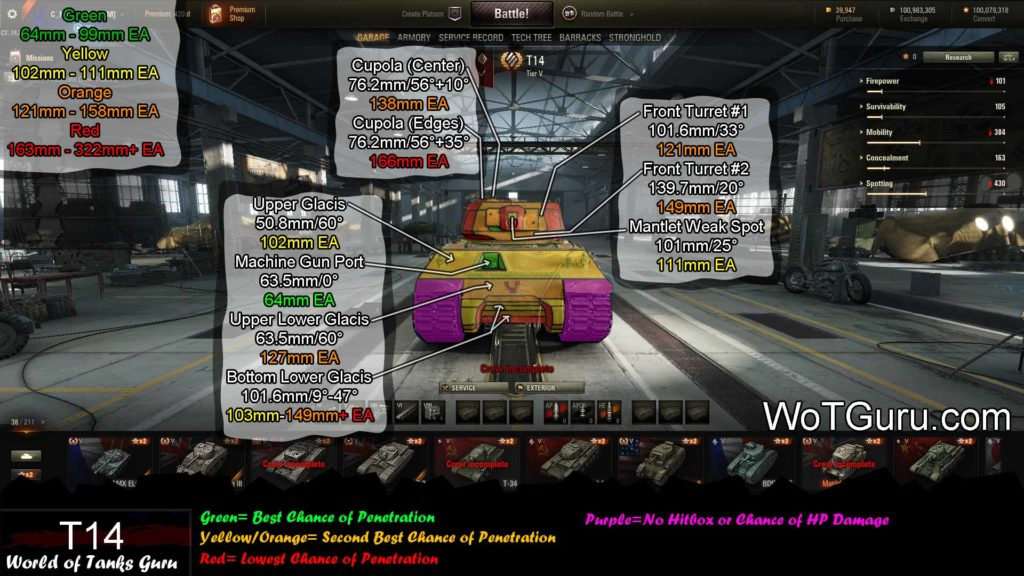 World of Tanks T14 Weak Spots Frontal View