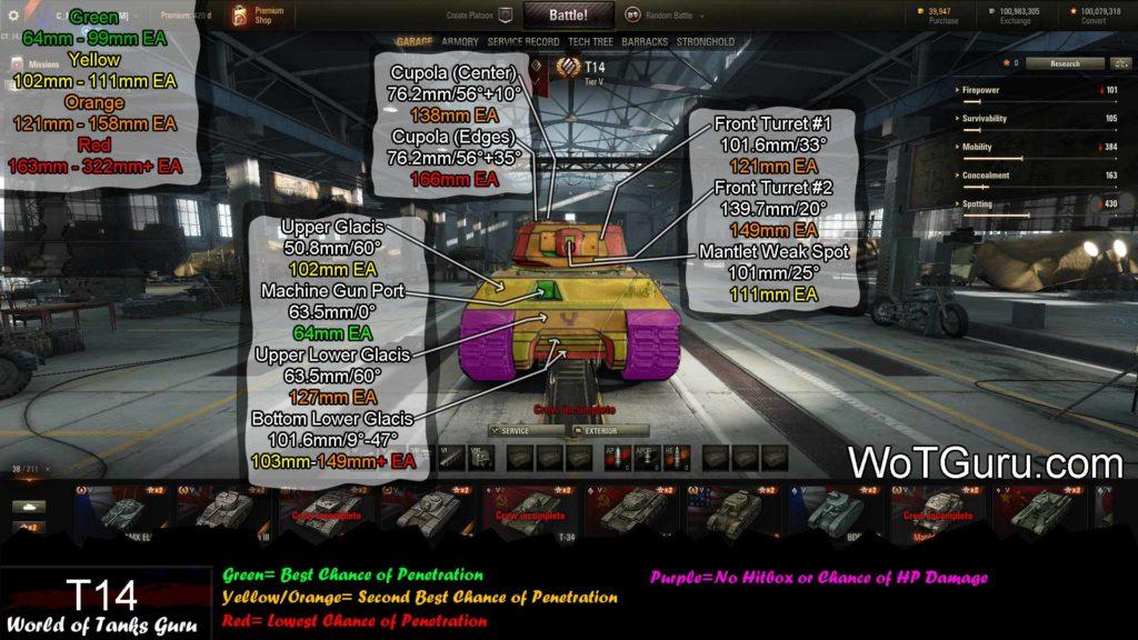 World of Tanks T14 Weak Spots Frontal View