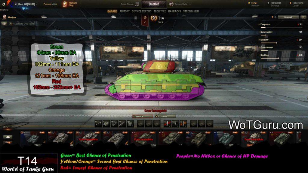 World of Tanks T14 Weak Spots Side View