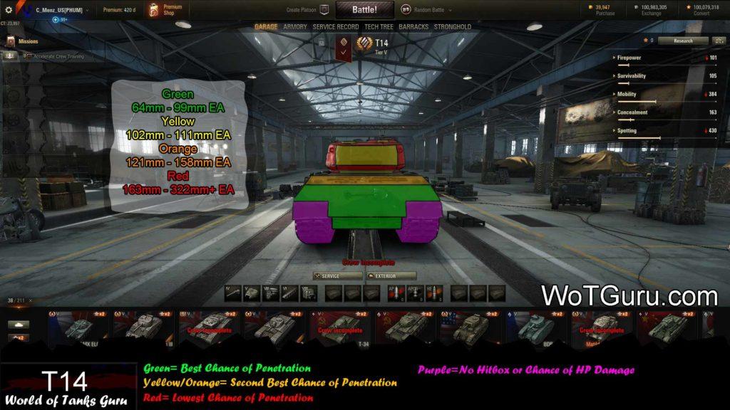 World of Tanks T14 Weak Spots Rear View