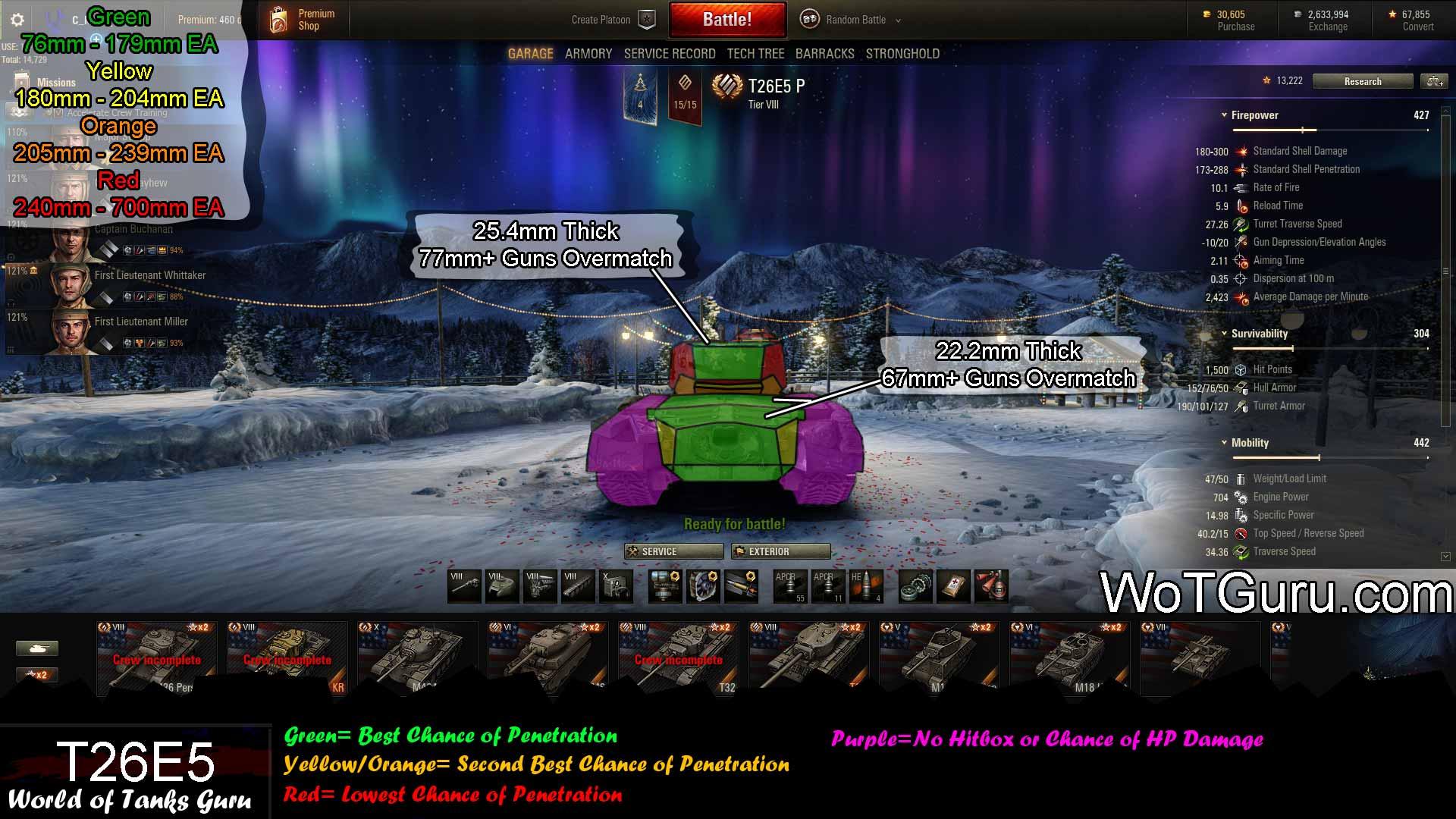 Weak Spot Guide T26e5 Wot Guru