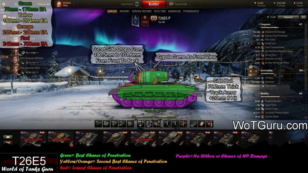 World of Tanks T26E5 Weak Spots Side