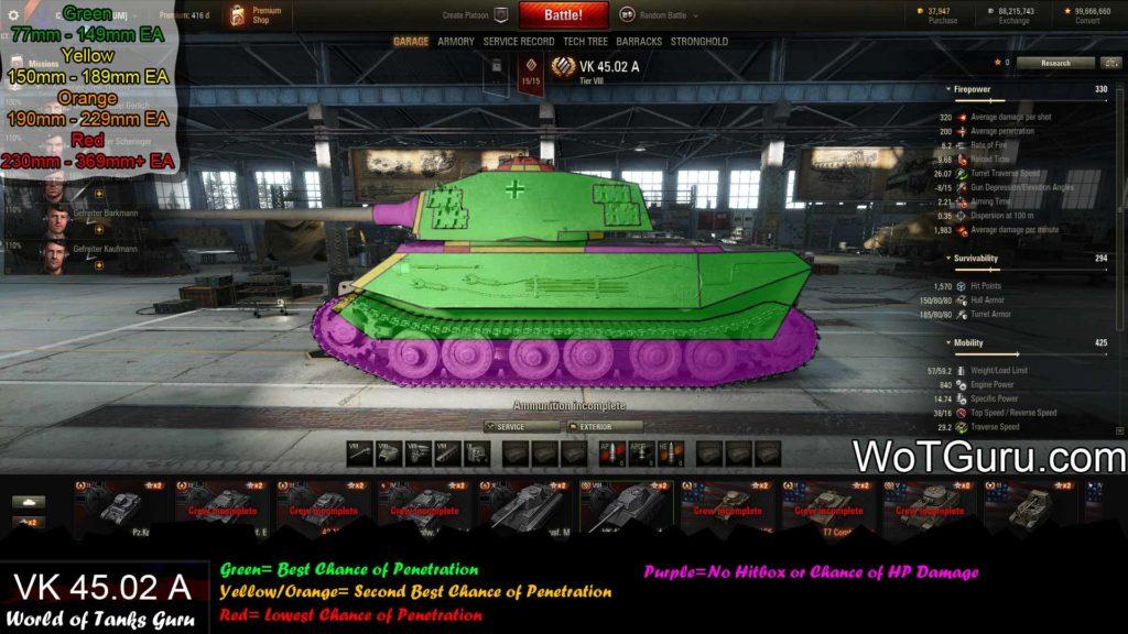 World of Tanks VK 4502 A Weak Spots Sides