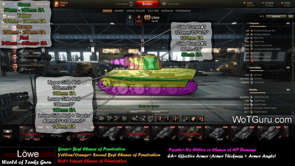 World of Tanks Löwe Weak Spots Side View