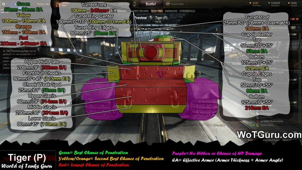 World of Tanks Tiger P Weak Spots Front View