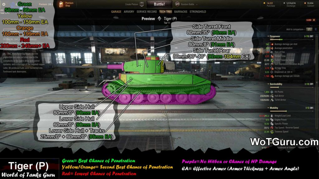 World of Tanks Tiger P Weak Spots Side View