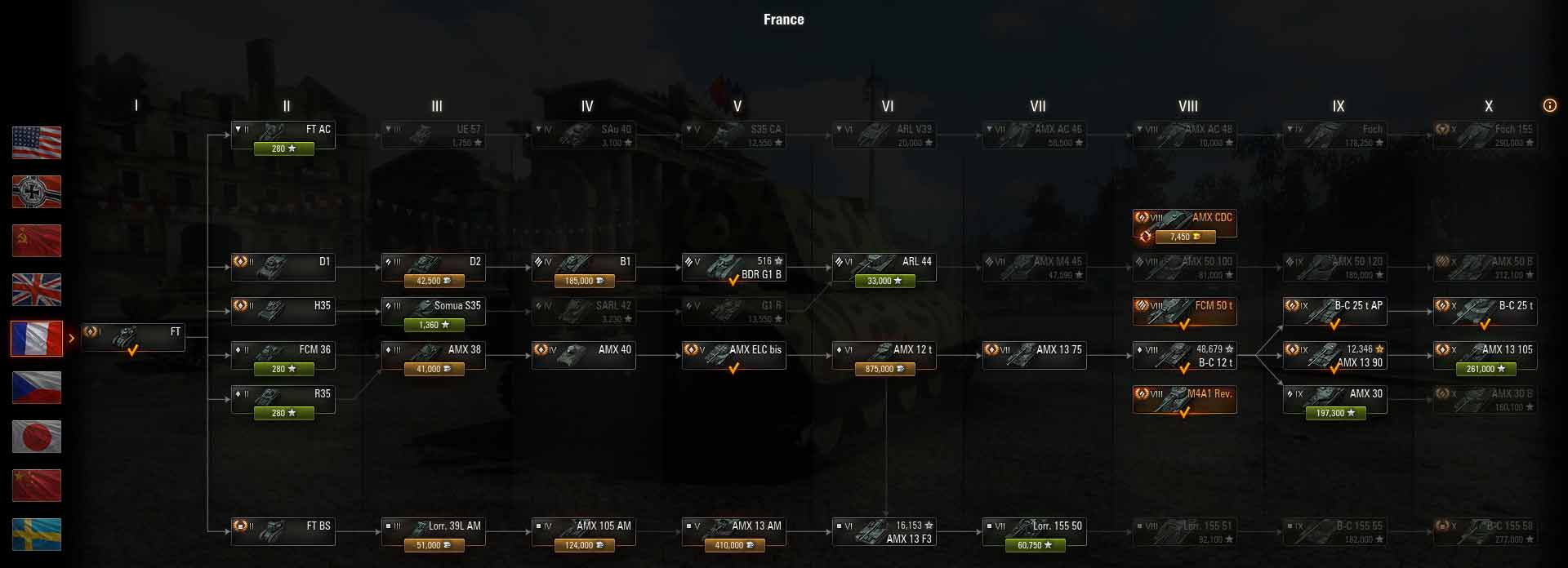 which tank line is right for you world of tanks guru