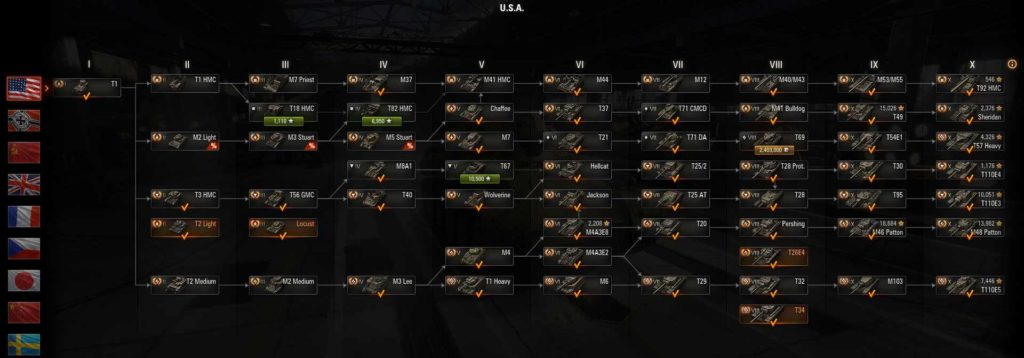 World of Tanks Which Tank Line American