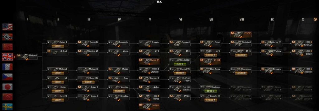 World of Tanks Which tank line British