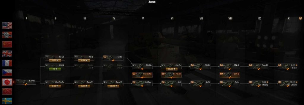 World of Tanks Which Tank Line Japan