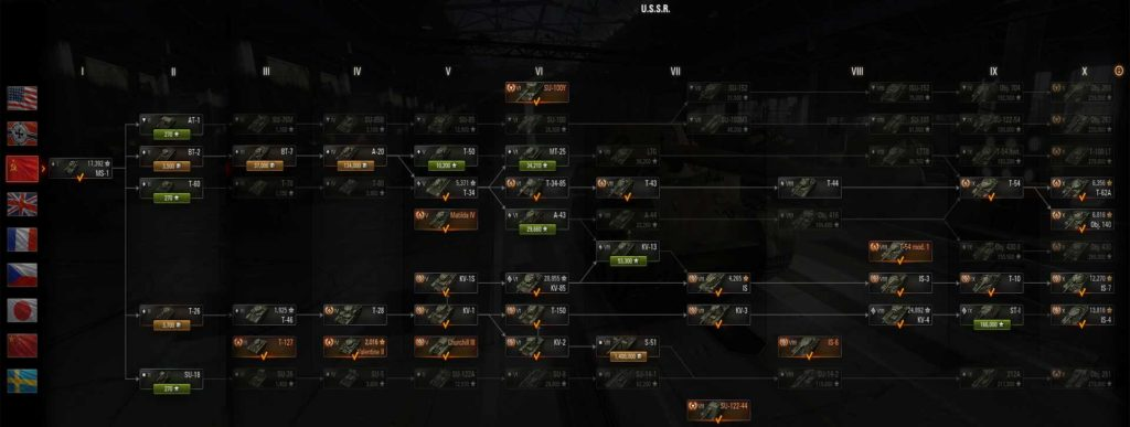 World of Tanks which Russian tank line