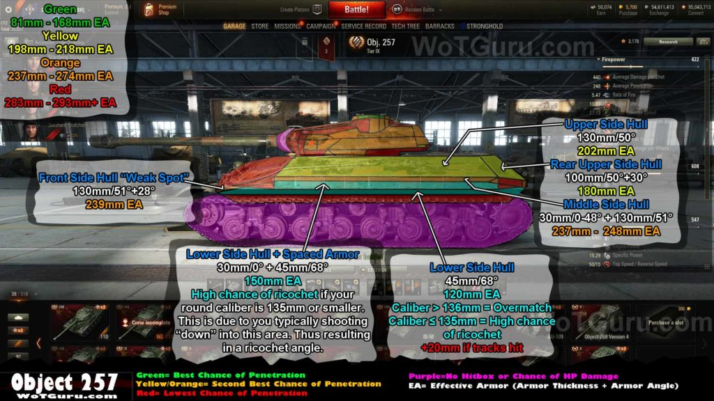World of Tanks Object 257 Weak Spots Side Armor
