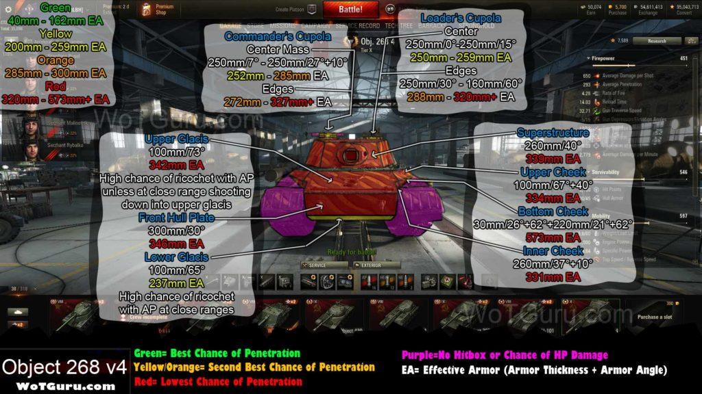 World of Tanks Object 268 Version 4 Weak Spots Front