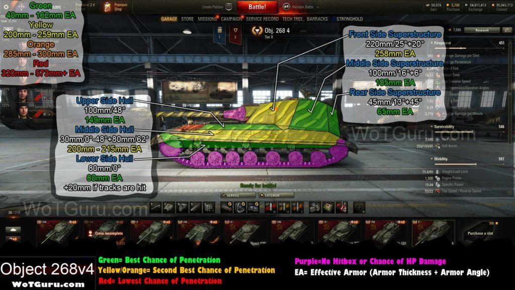 World of Tanks Object 268 Version 4 Weak Spots Side