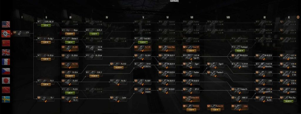 World of Tanks Which German Tank Line