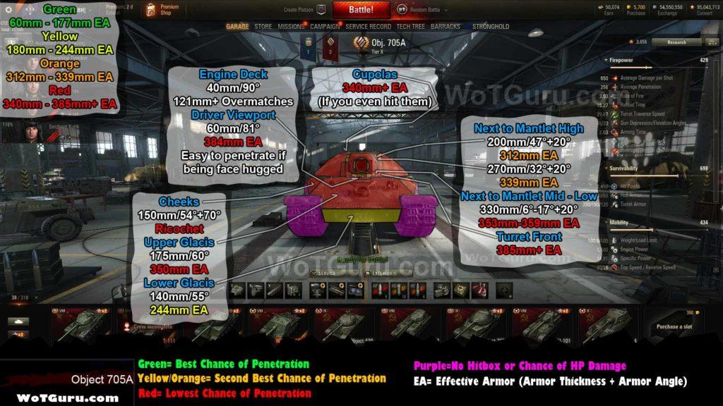World of Tanks Object 705A Weak Spots Front