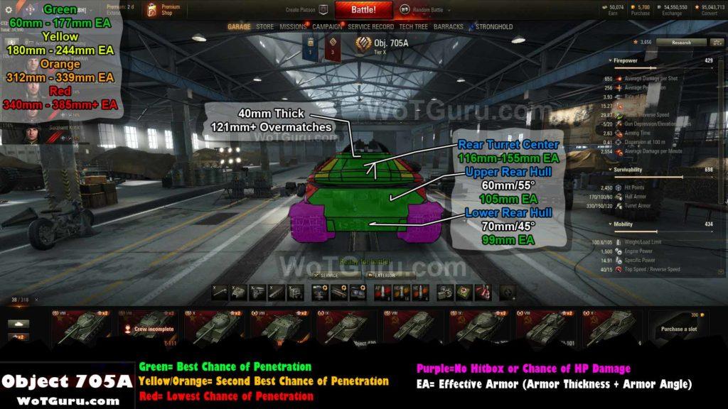 World of Tanks Object 705A Weak Spots Rear