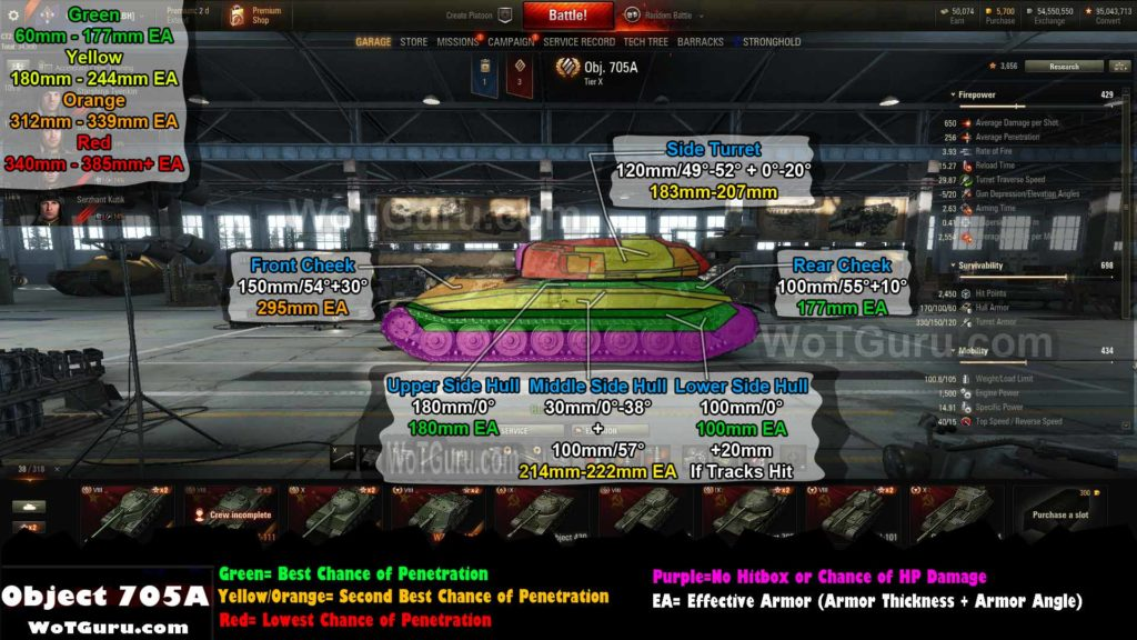 World of Tanks Object 705A Weak Spots Side