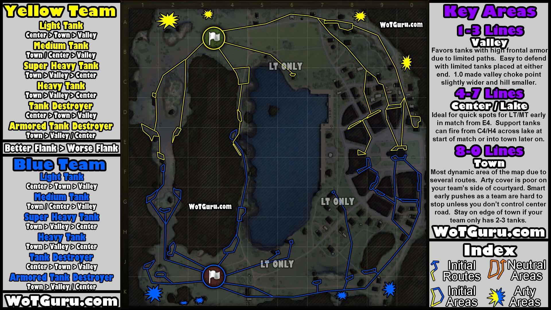 Map Strategy Lakeville WoT Guru