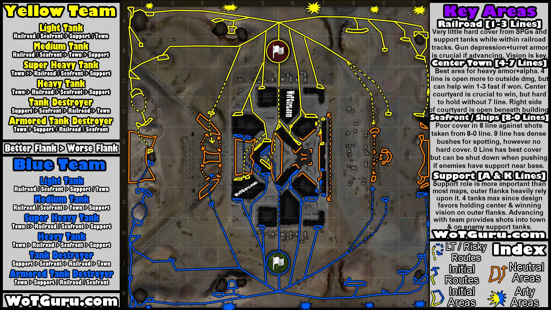 Map Strategy Ghost Town Wot Guru